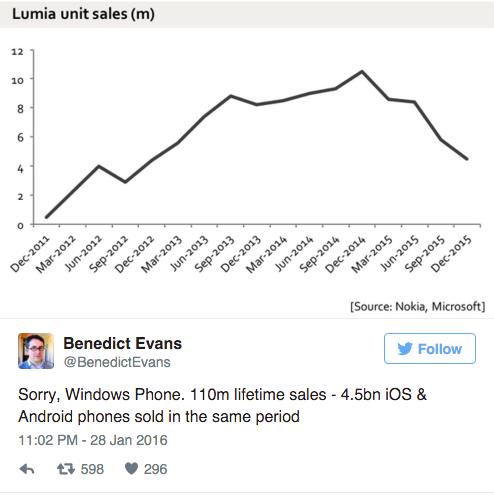 Windows_Phone_is_dead___The_Verge